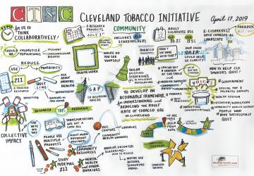 Cleveland Tobacco Initiative